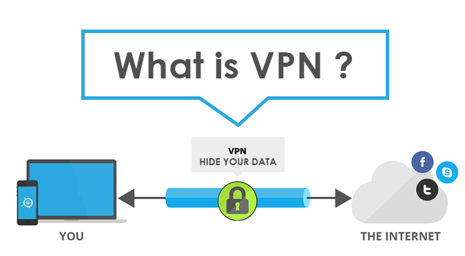 What is VPN